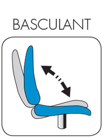 Basculant